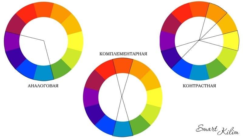Основные цветовые схемы фото